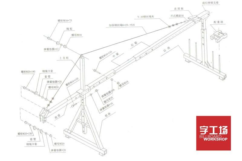 楼顶LOGO发光字工程吊篮标准支架安装简图