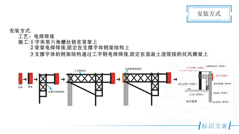 楼顶发光字钢结构设计施工图纸7